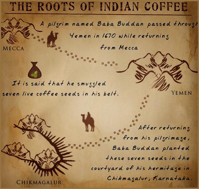 Kaffets väg från Mecka till Indien