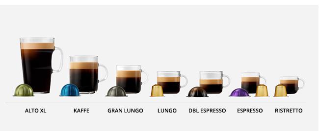 Olika koppstorlekar i Nespressos Original- och Vertuoline